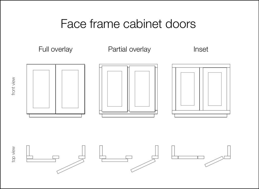 traditional to modern new kitchen cabinet doors kitchen cabinets rh pinterest com Face Frame Cabinetry unfinished cabinet doors and face frames
