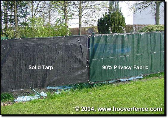 Ball Fabrics Privascreen 90 Fence Privacy Screen 50 Rolls