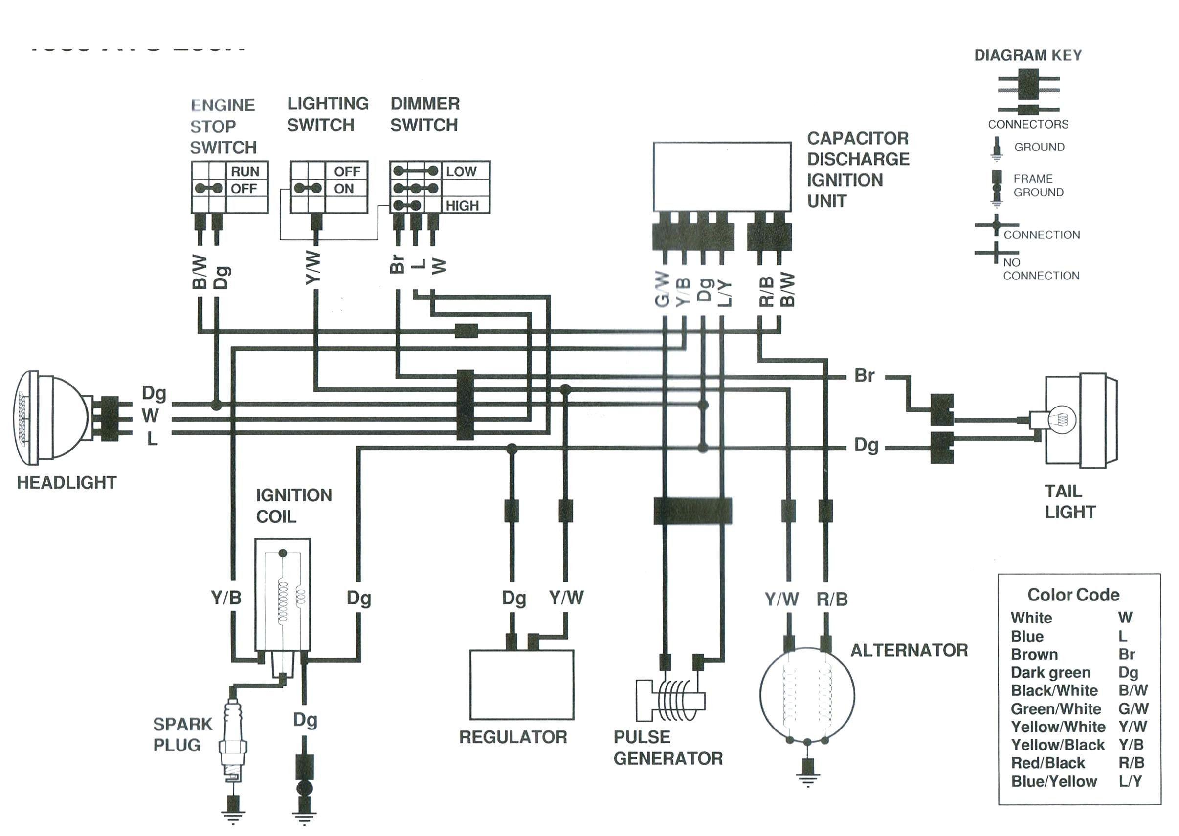 Lovely Astra H Wiring Diagram Towbar Diagrams Digramssample Diagramimages Wiringdiagramsample Wiringdi Electrical Wiring Diagram Motorcycle Wiring Diagram