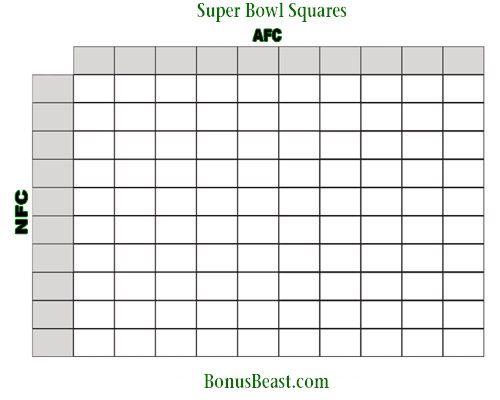 image regarding Super Bowl Grid Printable identify Tremendous Bowl Box Grid