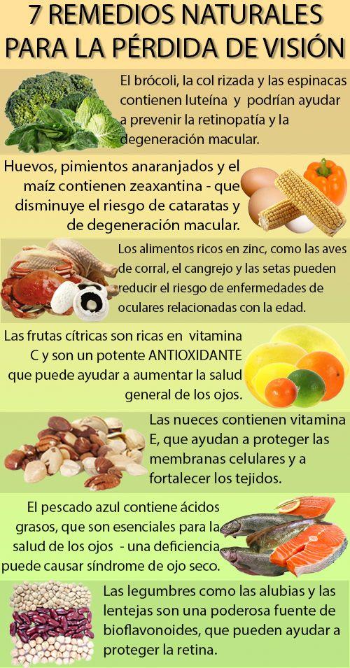 Infografia 7 Remedios Naturales Para La Pérdida De Visión Saludvisual Vision Ojos Remedios Naturales Remedios Remedios Para La Salud