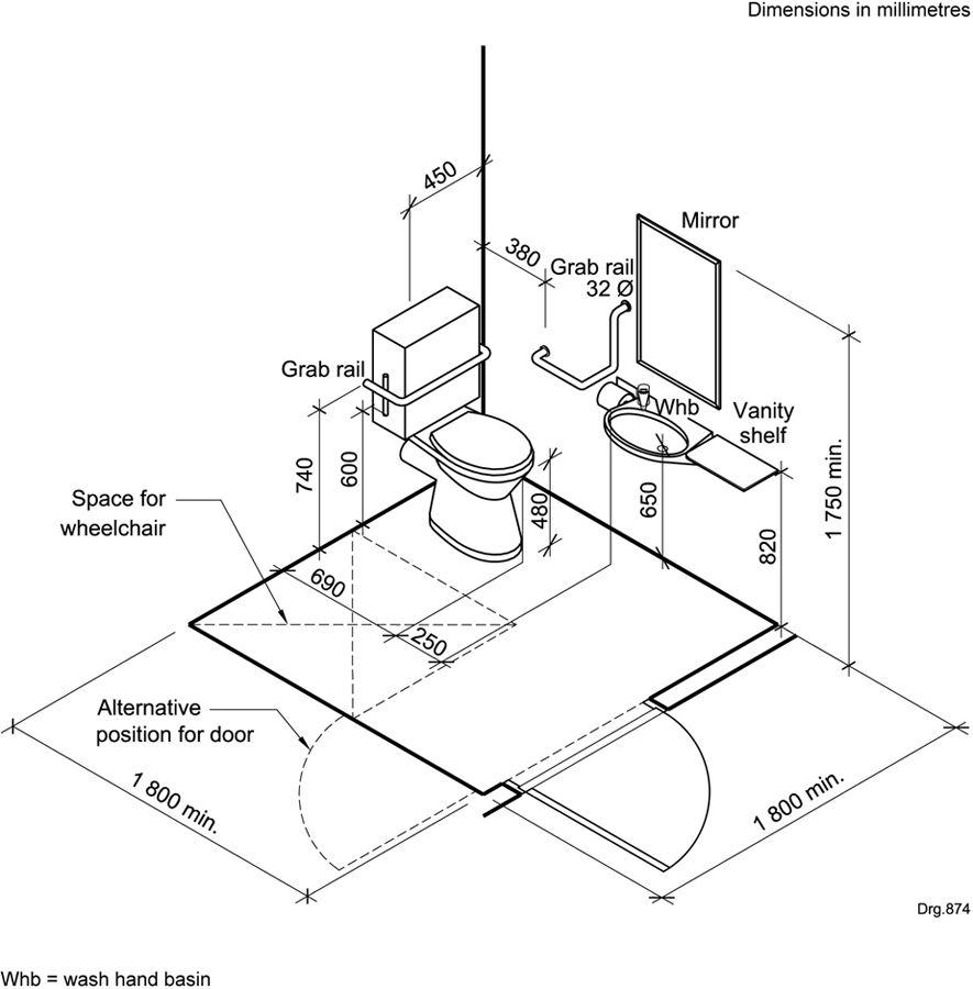 Toilet Measurement Penelusuran Google Ada Bathroom