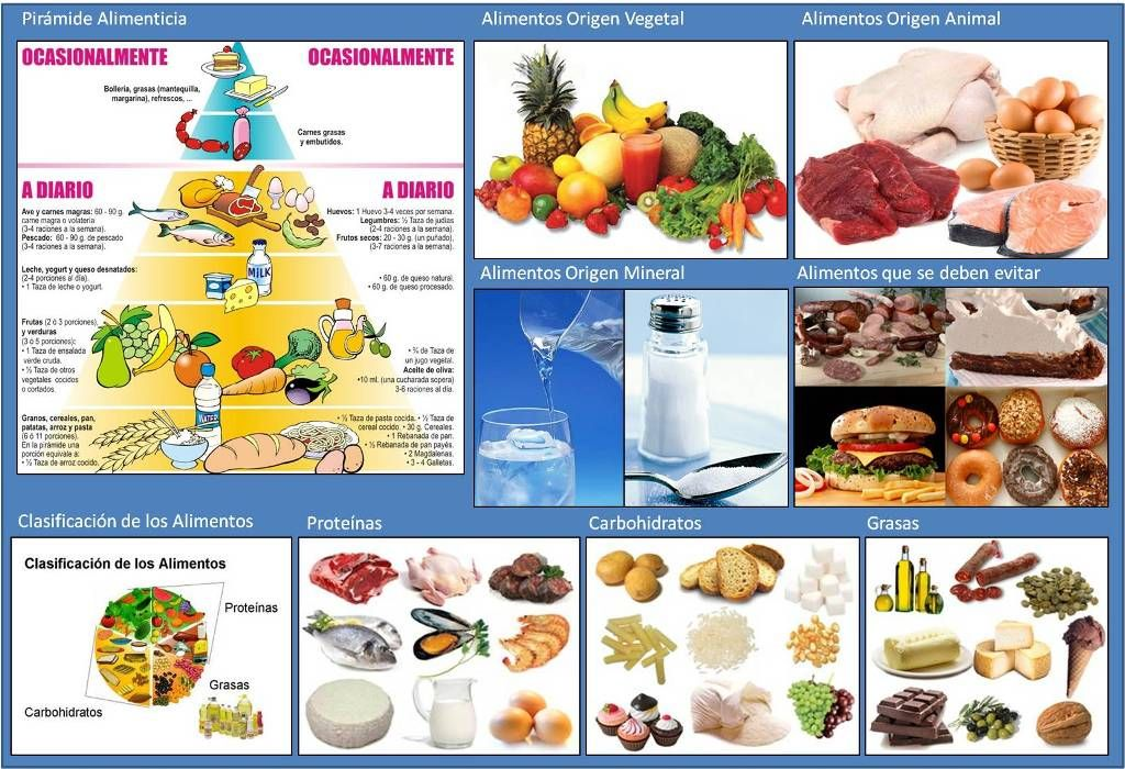 Alimentos con carbohidratos yahoo dating 3