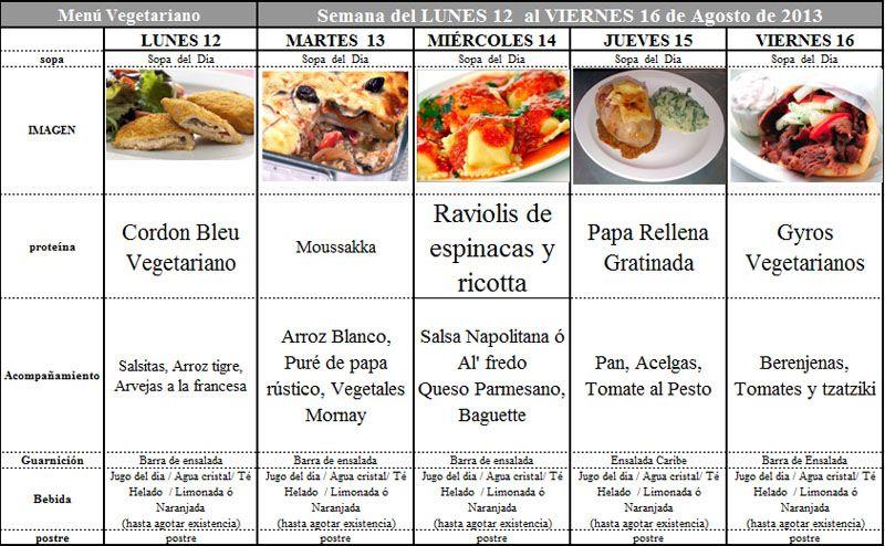 Menú Vegetariano del 12 al 16 de Agosto de 2013
