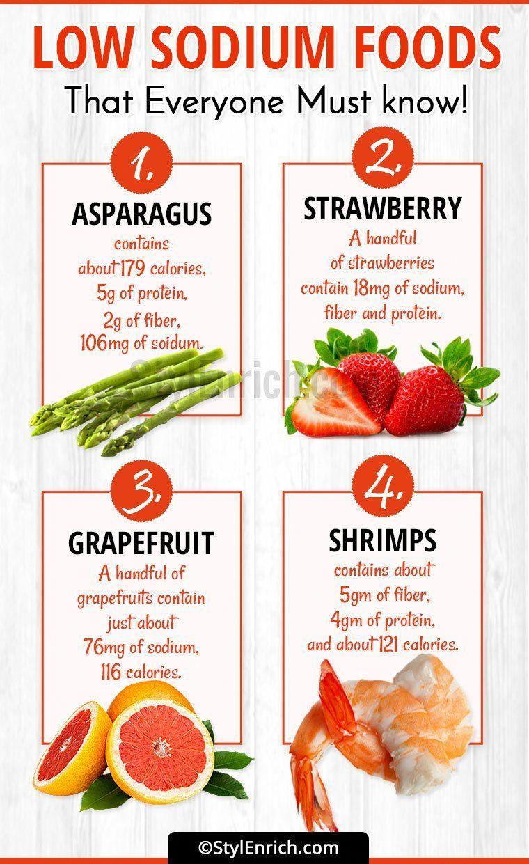 heart healthy diet sodium