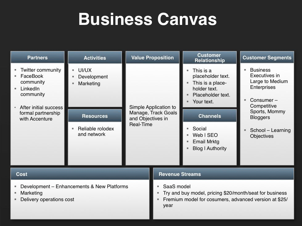 Business Canvas Business Pinterest Business canvas - business agenda small medium enterprises