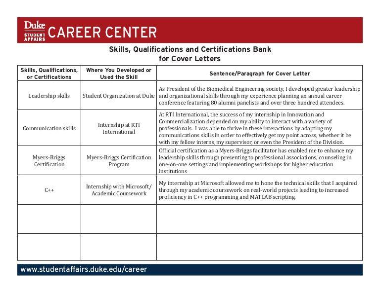 Skills Bank For Cover Letters By Duke University Career Center Via