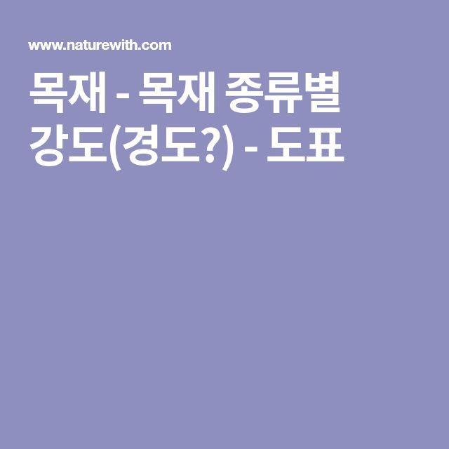 네이처위드 - 핸드메이드 목가구 브랜드 | 목공예 지그, 나무 ...