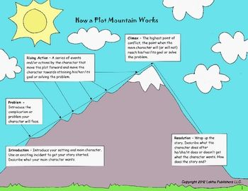 Story Structure Packet - Plot Mountain, Plot Outline, & Comic ...
