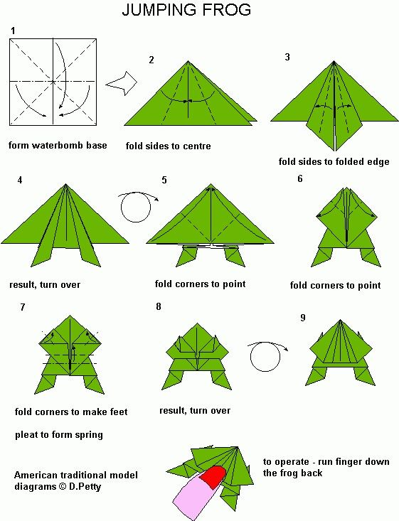 How to Fold an Easy Origami Jumping Frog - Traditional Jumping Frog | 733x561