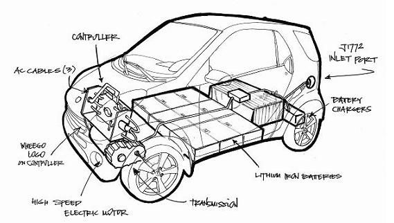 Wheego Life Electric Car Schematic Electric Cars All Electric Cars Electric Car