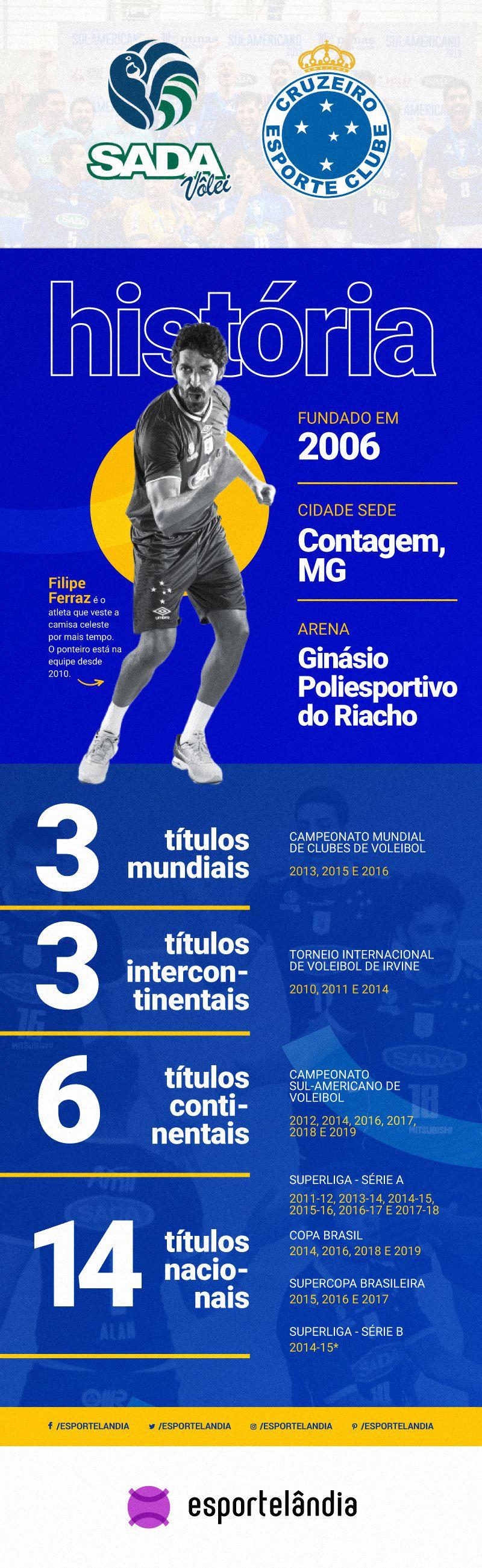 Sada Cruzeiro Historia Titulos Recordes Elenco E Idolos Com
