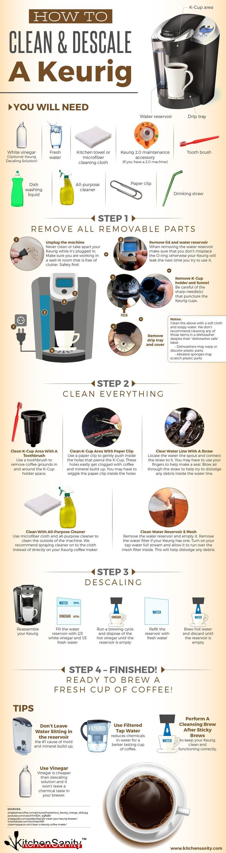 How To Clean Descale A Keurig Coffee Maker Kitchensanity Cleaning Hacks Keurig Cleaning Natural Cleaning Products