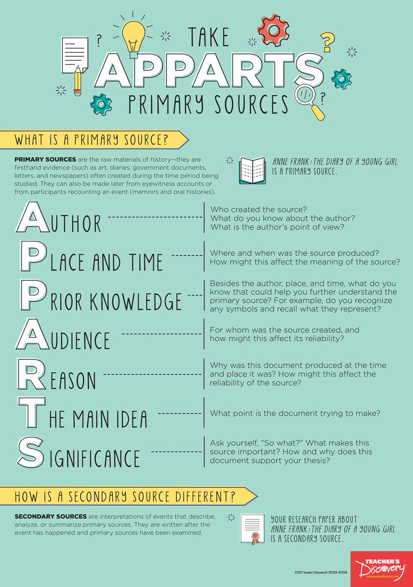 Take Apparts Primary Sources Poster Primary Sources Secondary