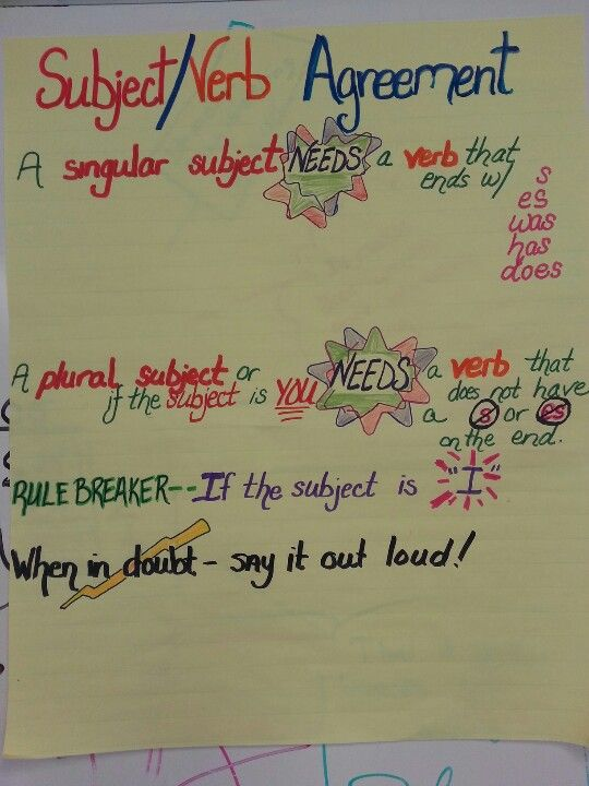 Subject Verb Agreement Subject Verb Agreement 3rd Grade