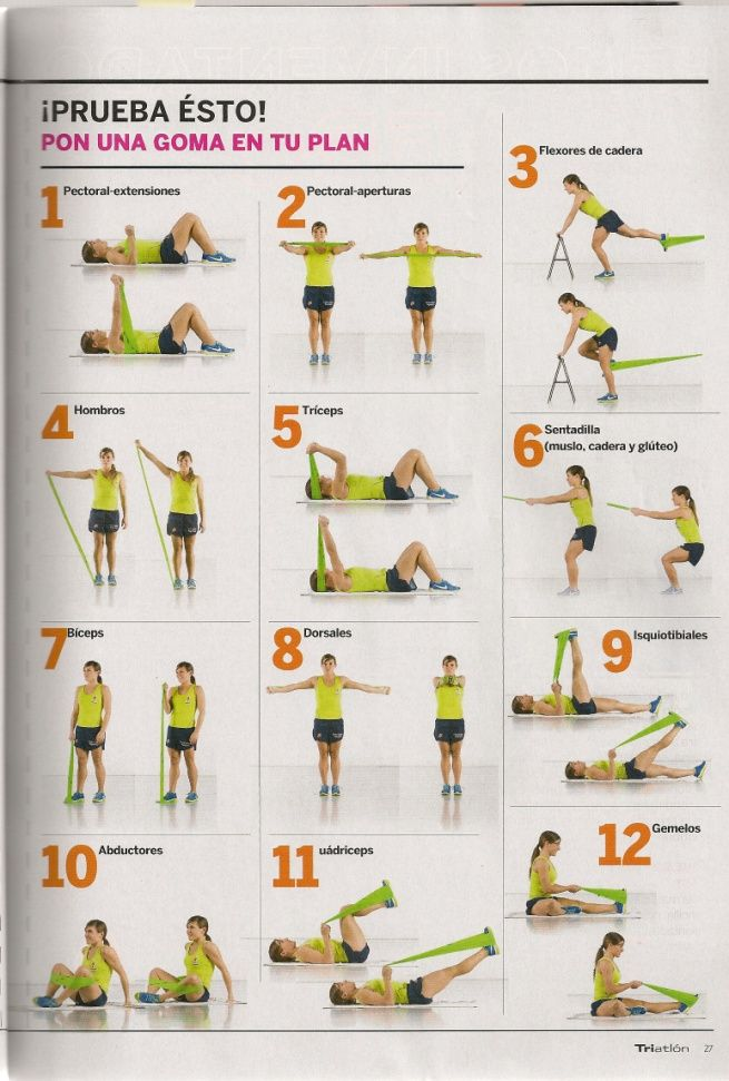 Ejercicios con gomas gym and workout for Posters para gimnasios