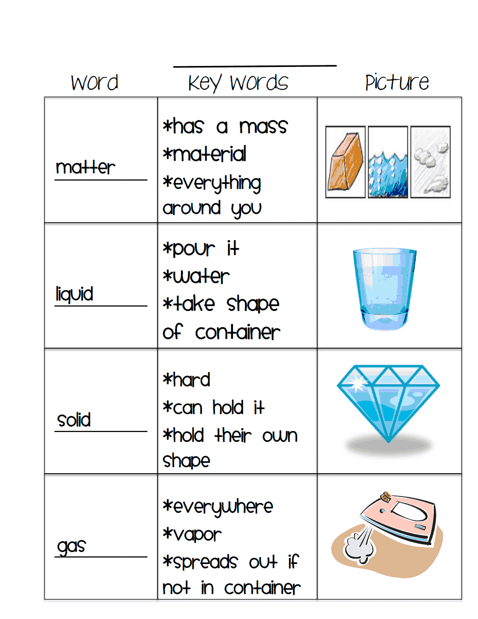 matter vocab[1].pdf Worksheet Pinterest Chemistry