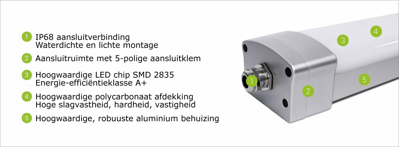LED armaturen met TL-verlichting