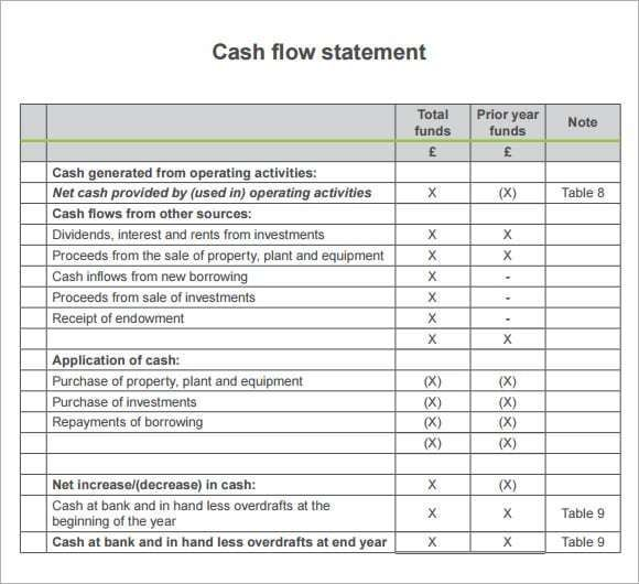 Cash Flow Statement Template 7 Templates