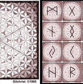 Viking runes as directed by the tree of life