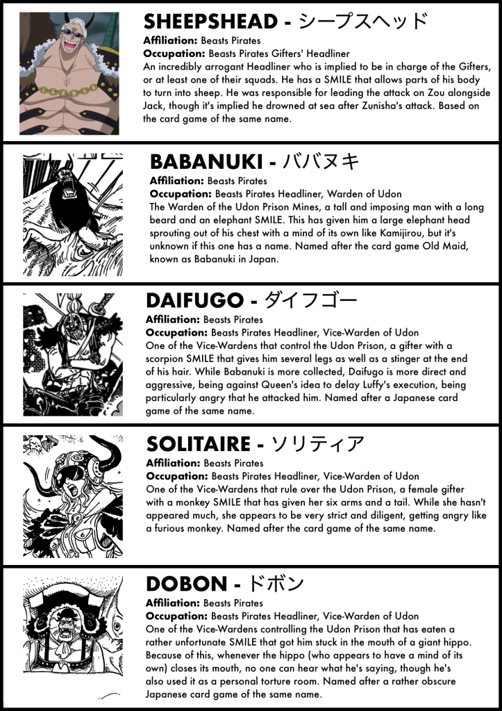 A Complete Guide To Every Character In The Wano Arc The Library Of Ohara One Piece Images Complete Guide Character
