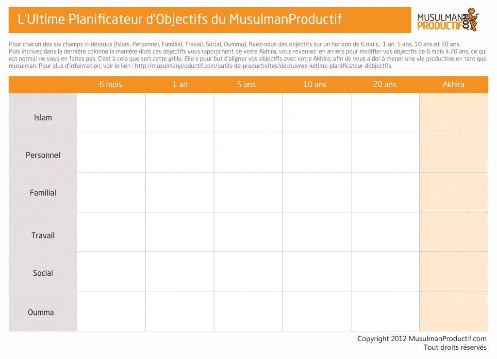 how to set goals 1 coran pinterest planificateur productivit et coran. Black Bedroom Furniture Sets. Home Design Ideas