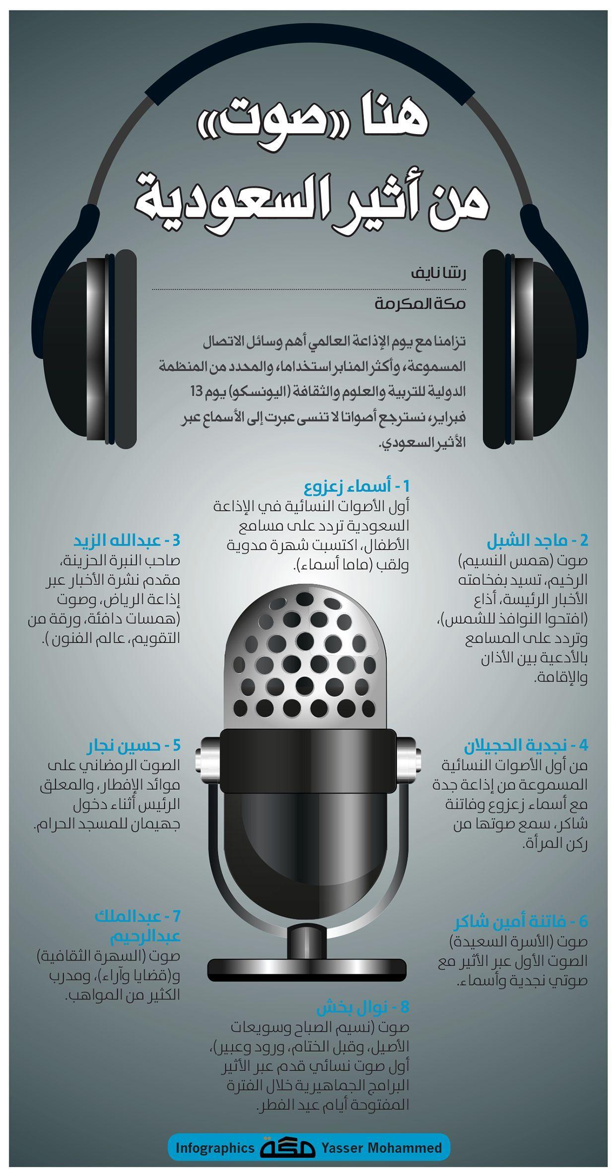 إنفوجرافيك هنا صوت من أثير السعودية صحيفة مكة Makkahnp Infographics In 2021 In Ear Headphones Headphones Over Ear Headphones