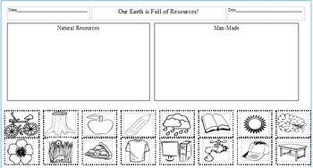 worksheet. Natural Resources Worksheets. Grass Fedjp Worksheet ...