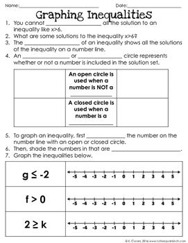 Graphing Inequalities Notes Graphing Inequalities Excel Tutorials Graphing