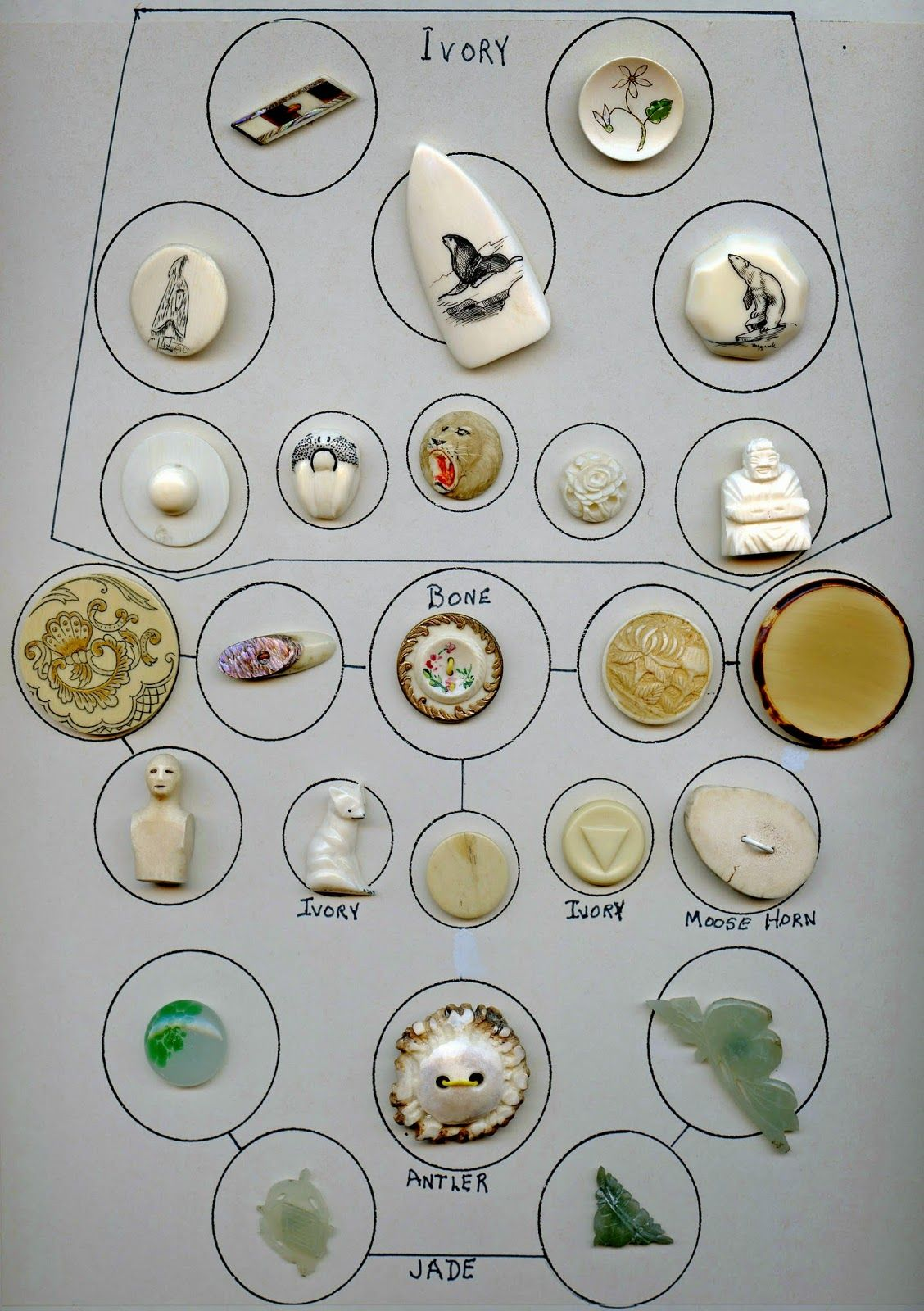 Pegs Button Blog: Ivory Bone Jade buttons card