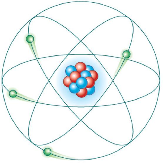 Modelo atómico de Rutherford, demostró que los átomos no eran ...