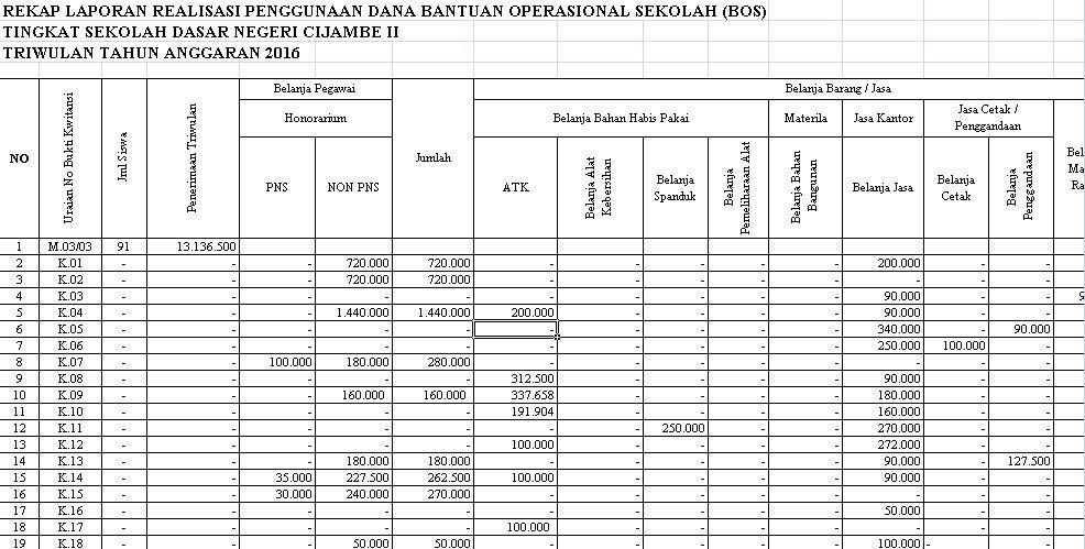 Rekap Laporan Realisasi Penggunaan Dana Bos Tahun 2016 Format Microsoft Excel Pendidikan Sekolah Buku