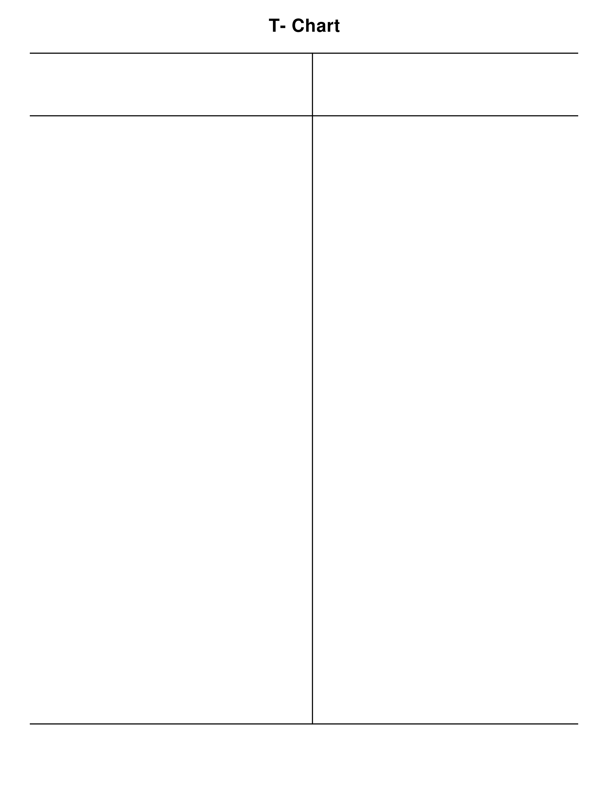 Free T Chart Template How To Create A T Chart Download This T Chart Template Now Templates Printable Chart Powerpoint Chart Templates