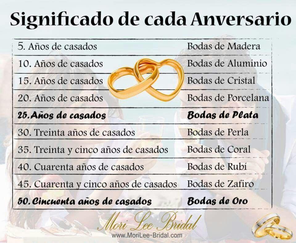 Pin De Rosa Martha Romero Mora En Letreros Aniversario De Bodas