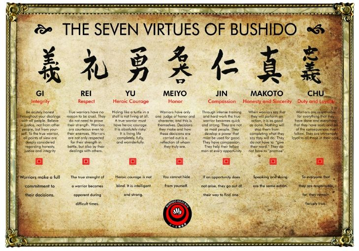 This displays the seven main values possessed by warriors ...