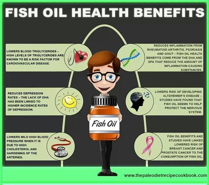 Fish oil health benefits healthy tips pinterest for What are the benefits of fish oil