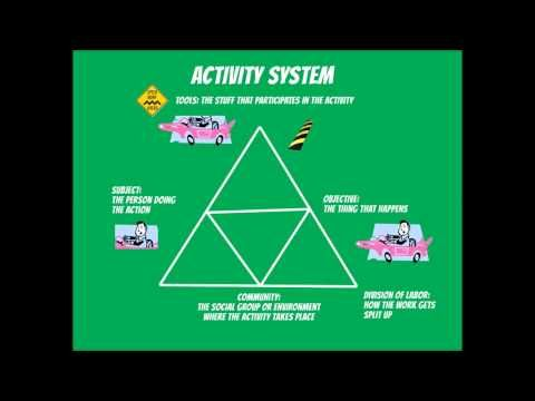 Activity Theory Because Things Are Actors Too Youtube Activities Theories Human Activity