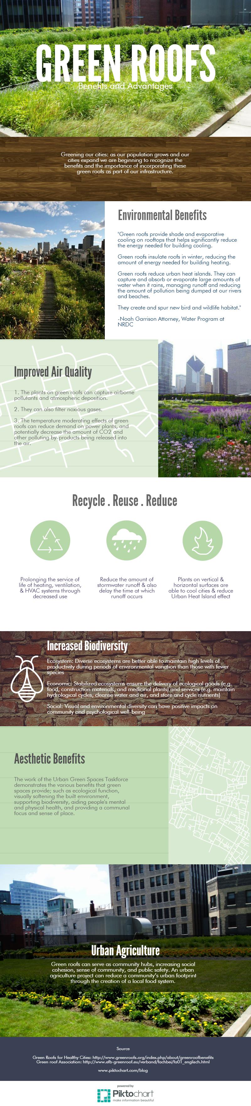 Benefits Of Roof Gardens With Images Roof Garden Green Roof Rooftop Garden