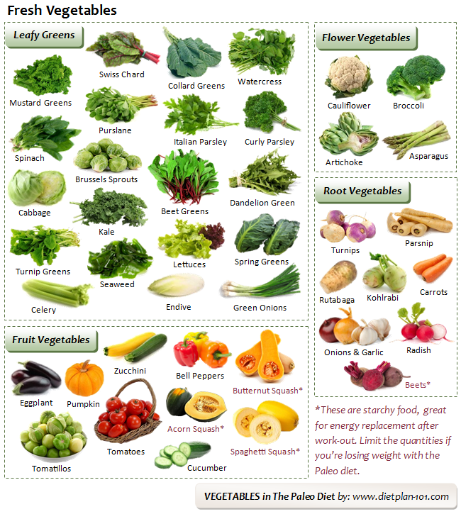 1200 calorie diet plan on a budget picture 10