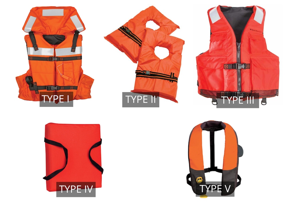 Staying Afloat Life Jacket Classifications 101 Life Jacket Types Of Jackets Personal Flotation Device