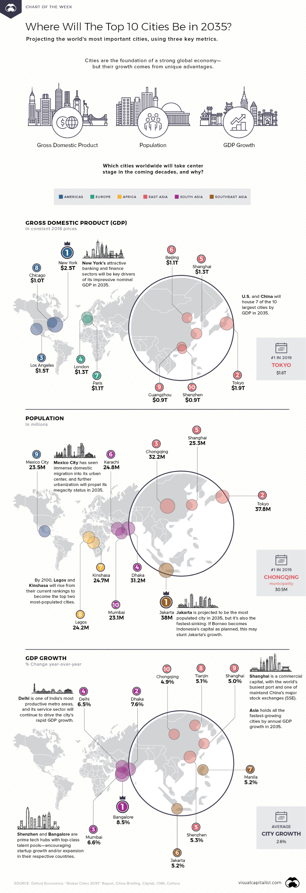 Mapped The World's Top 10 Cities in 2035 Global map