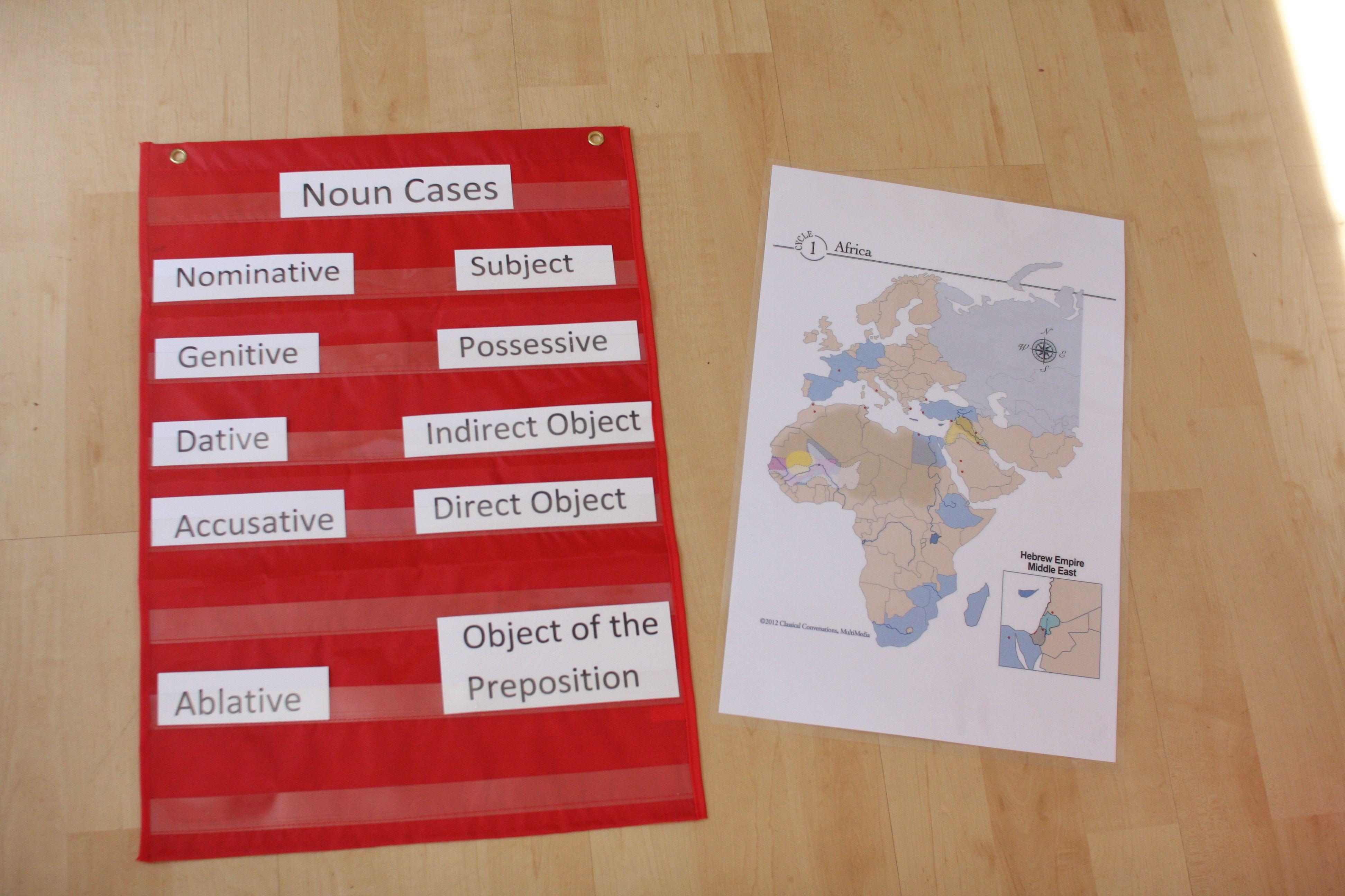 Latin Noun Cases Weeks 1 2 12 13