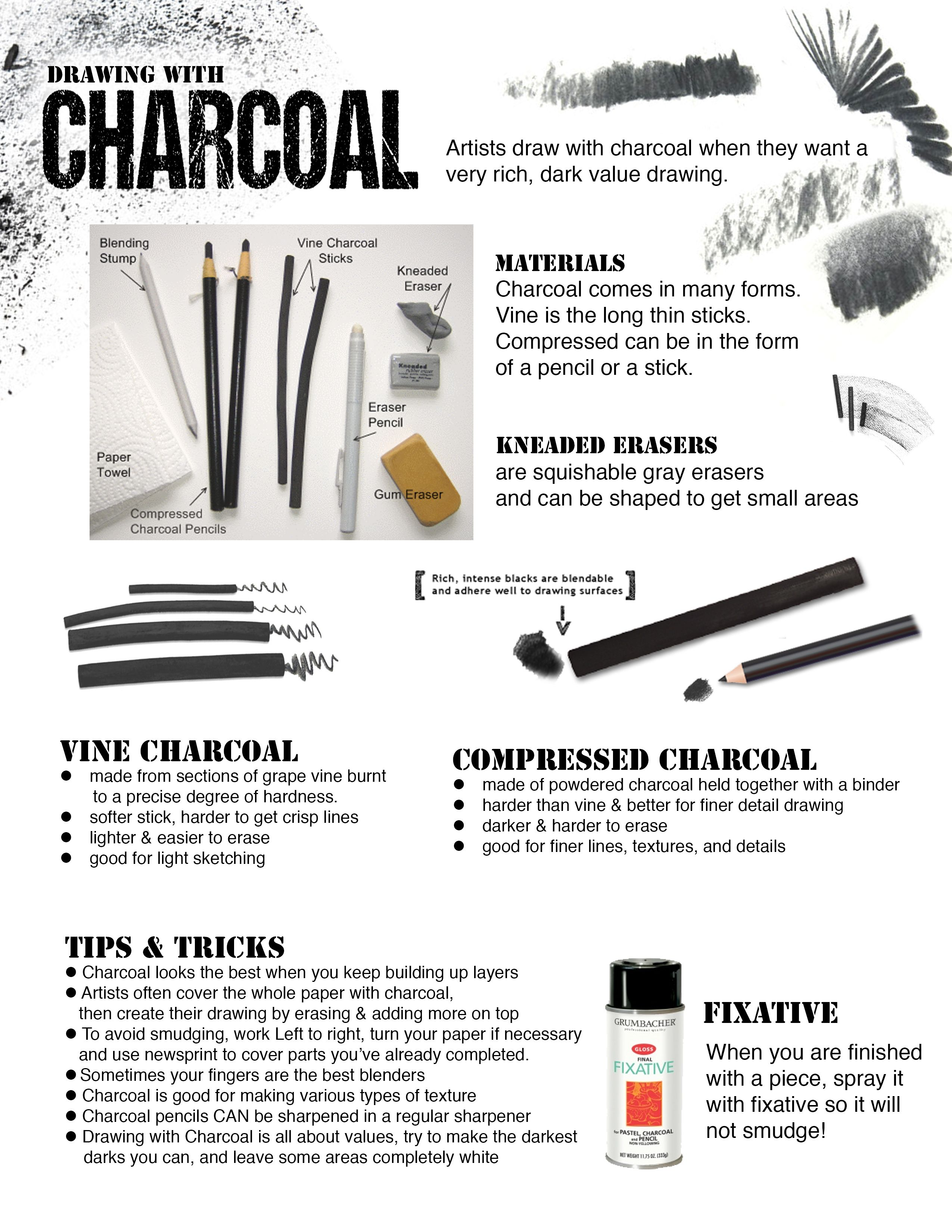How To Draw With Charcoal Handout For Beginners Or Art Studio