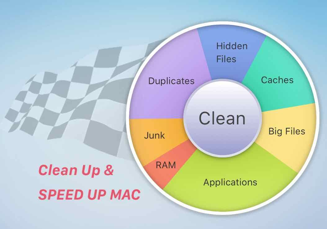 MacCleaner Pro v1.5 Best Mac OS Cleanup and Speed Optimize