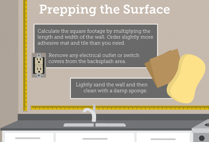 Prepare the Surface of Your Backsplash
