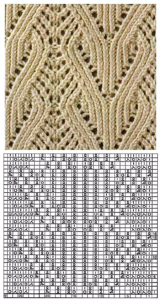 Pin von Eileen Anderson auf Knitting | Pinterest | Strickmuster ...