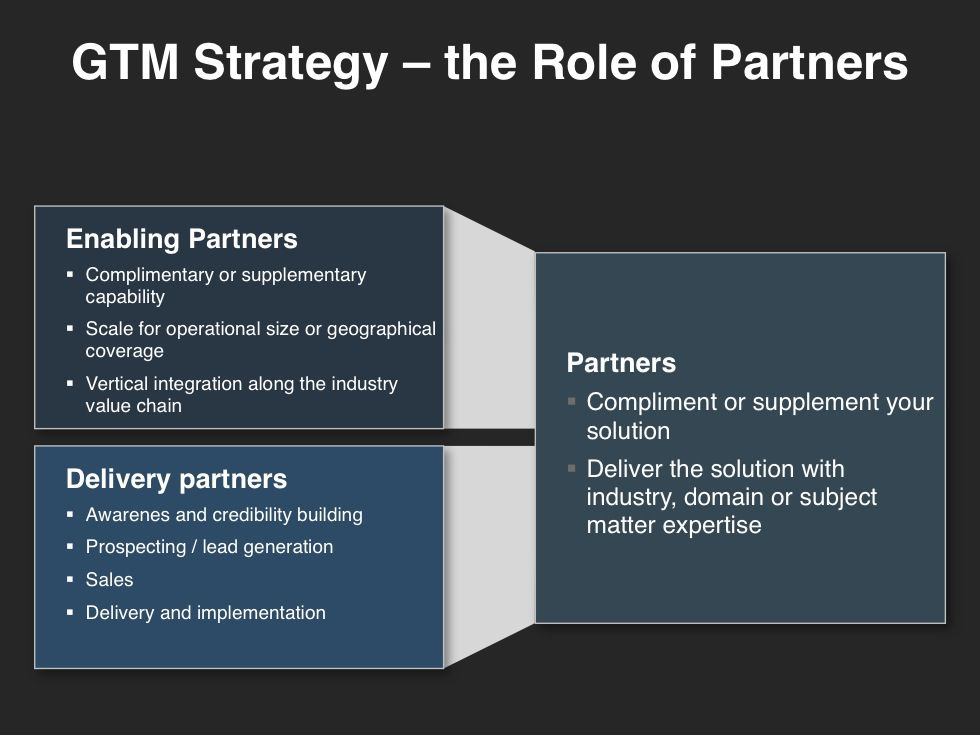 Go-to-Market-Strategy-Template-Role-of-Partnersjpg (980×735 - marketing strategy template