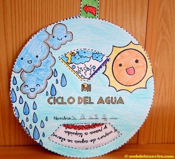 Ciclo Del Agua Para Niños Web Del Maestro Ciclo Del Agua Manualidades De Ciencias Proyectos De Ciencia Para Niños