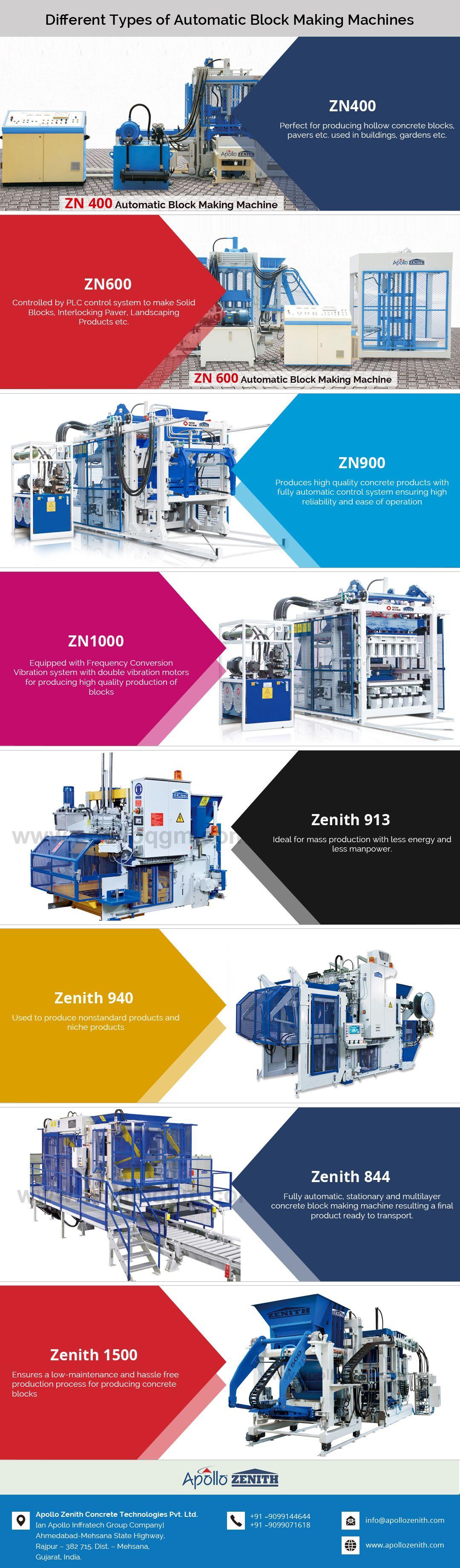 Apollo Zenith produces concrete block making machine and