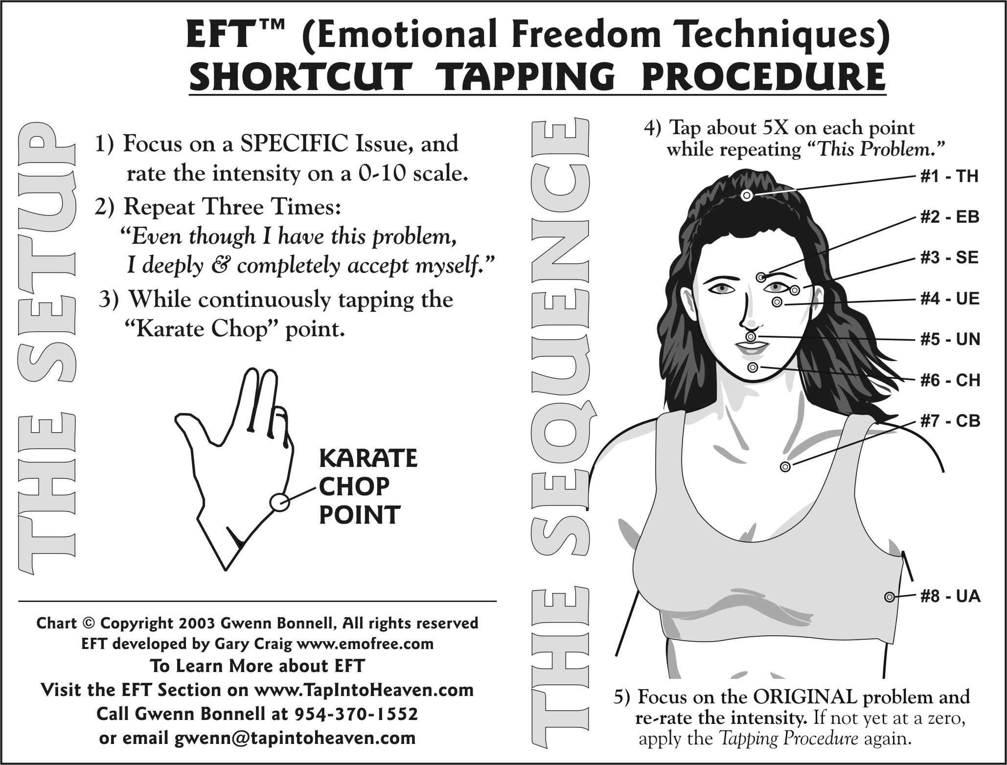 Eft Shorcut Chart In English Eft Tapping Chart